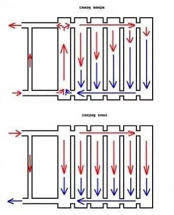 почему холодные батареи-2