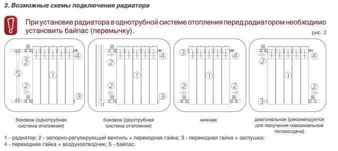 схемы подключения биметаллических радиаторов (69)